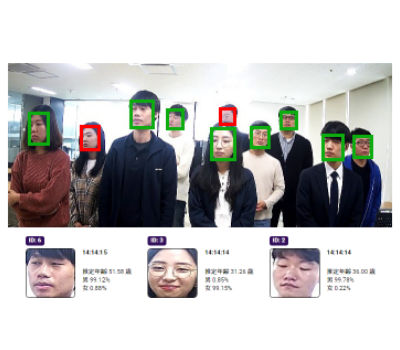 cometrue.ai AI CLOUD aiSee Face recognition service IP camera real-time upload CLOUD face analysis similarity analysis artificial intelligence AI statistics are utilized, aiSee -en, cometrue.ai AI CLOUD PLATFORM
