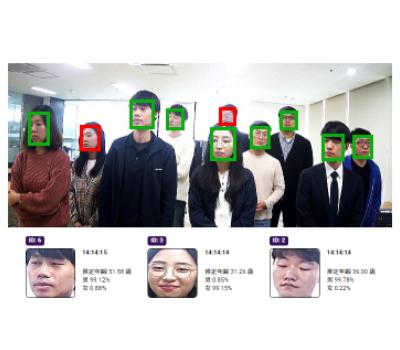 cometrue.ai aiSee 얼굴인식 서비스 IP카메라 실시간 업로드 CLOUD 얼굴분석 유사도분석 인공지능 AI 통계 활용, aiSee, cometrue.ai AI CLOUD PLATFORM